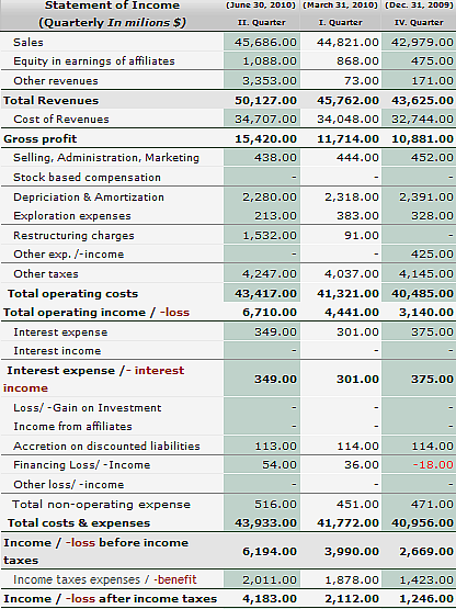 how to find average total assets on income statement